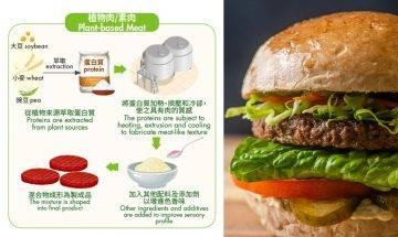 香港素肉種類一覽+何謂 impossible foods+消委會Pulses豆製素肉成分檢測