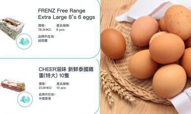 水中銀推介8款不含類雌激素 雞蛋安全清單