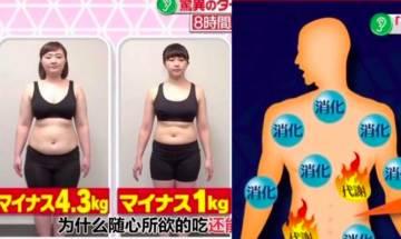 日本人氣「8小時減肥法」實測 不用戒口2星期輕鬆減8磅