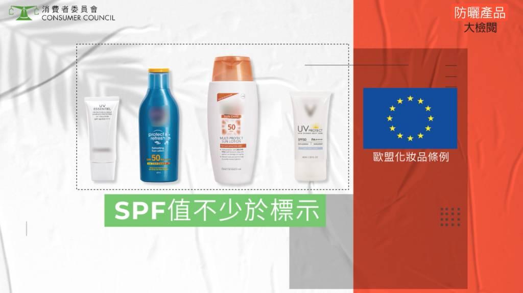 4款樣本只有4款高度保護防曬(SPF30至50)符合歐盟法規