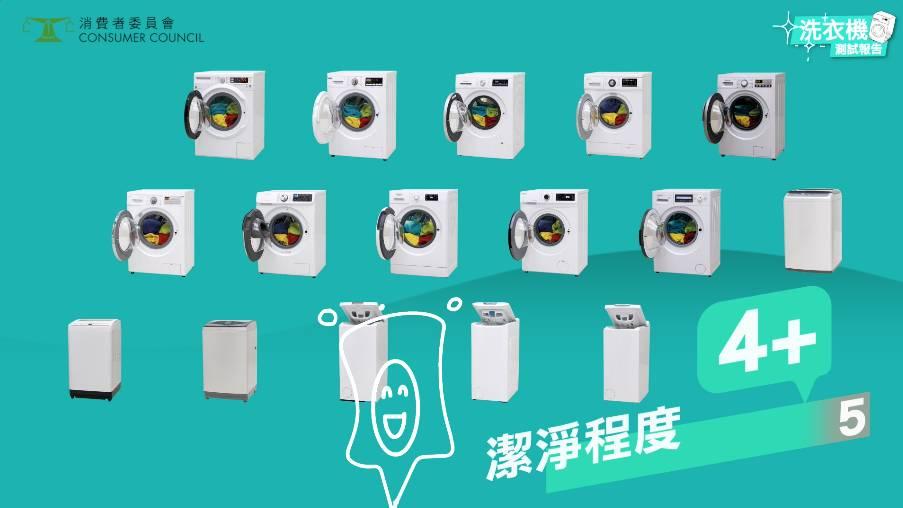 洗衣潔淨程度歐洲頂揭式及前置式最高分