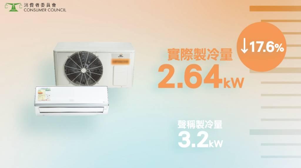 日立Hitachi冷氣機製冷量大幅低於聲稱