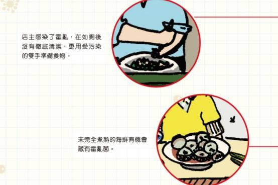 【KISS好書推介】精美插畫解釋疾病知識!簡單易明 教育孩子衛生常識 《熊貓記者調查:香港歷史上的四大病魔怪》