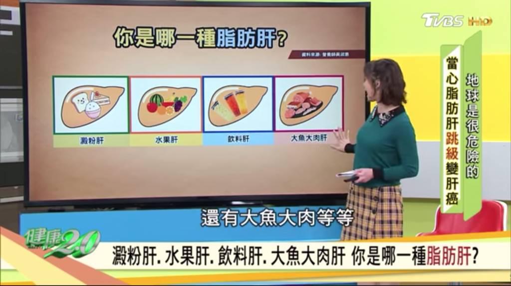 圖片來源:台灣健康節目《健康2.0》電視截圖