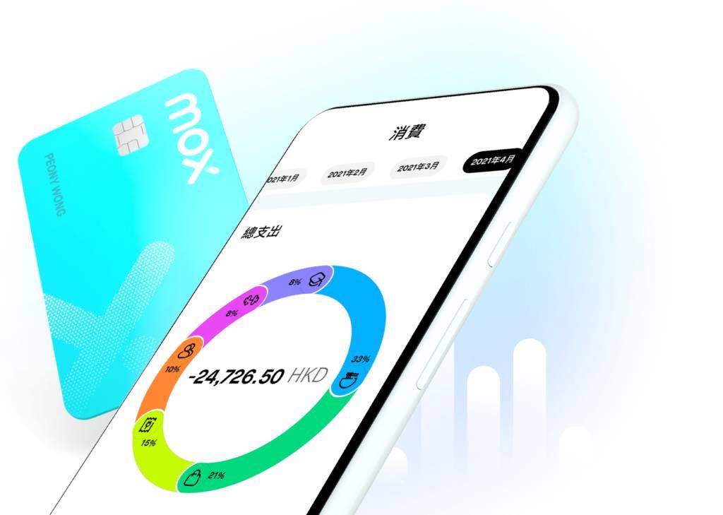 【潮媽消費guide】Mox Credit繳費、記賬、賺CashBack*一take過 掌管家用好輕鬆