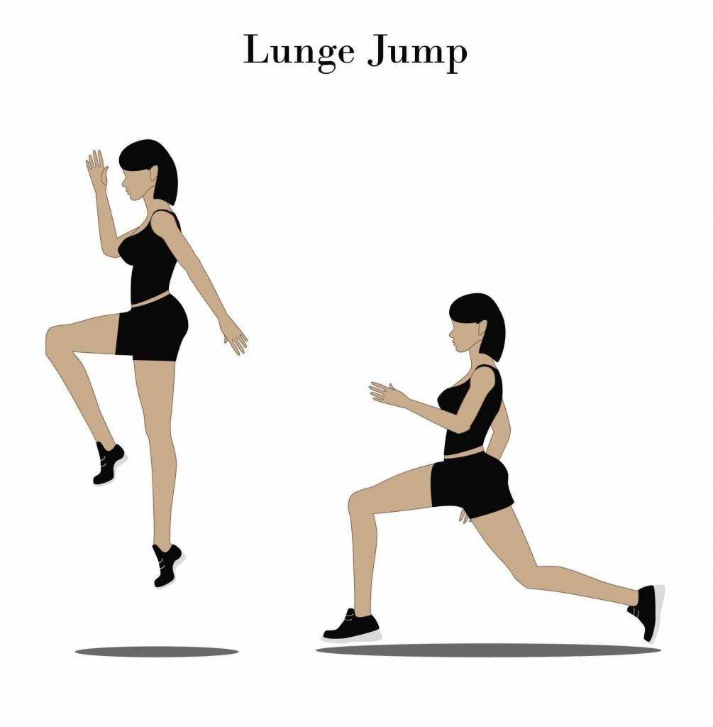 Tabata瘦身運動及注意事項 4分鐘等於慢跑1小時 附3大Tabata影片教學+2大App推介