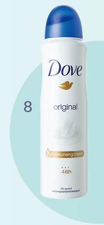 多芬Dove Original(4.5分;.9)(圖片來源:消費者委員會)
