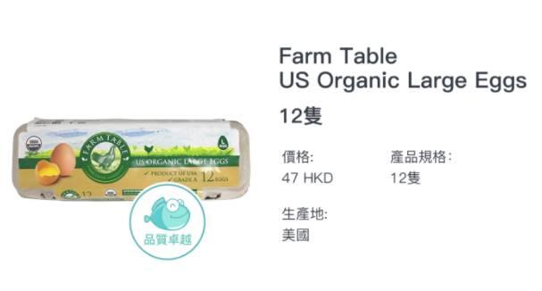 水中銀第43期雞蛋「綠魚」安全購買榜單(圖片來源:水中銀)